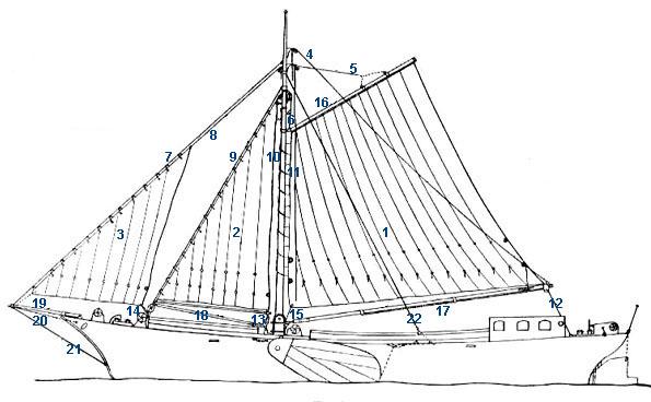 afbeelding uit de serie binnenvaartkunde: tuigage, laden en lossen en onderhoud van binnenvaartschepen zoals dat rond 1950 nog onderwezen werd.